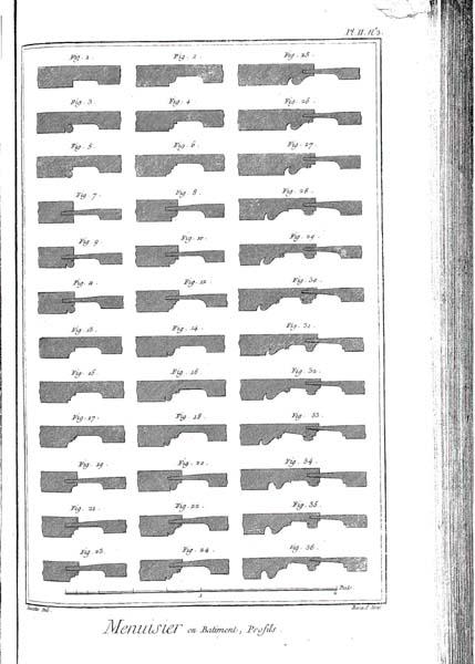 フランス百科全書